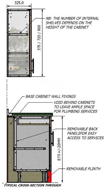 Technical Details Cavendish